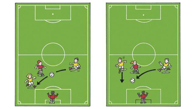 Sur le schéma de gauche, l'attaquant de l'équipe jaune est en position de hors-jeu. [Source: OSL]