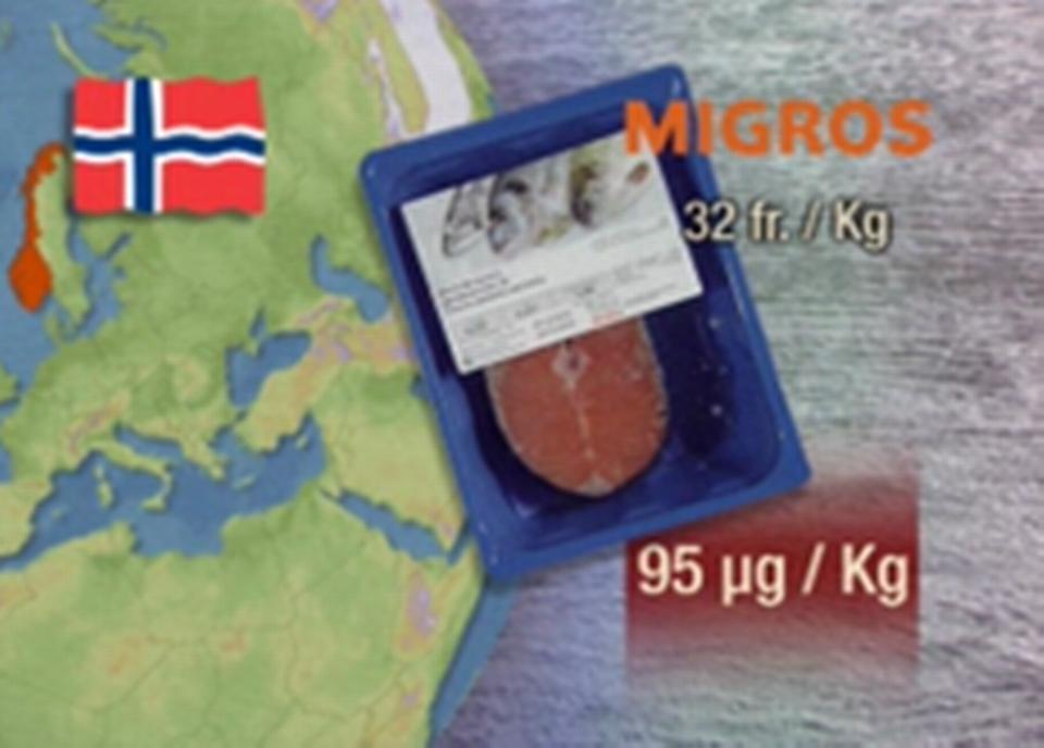 Migros - Norvège