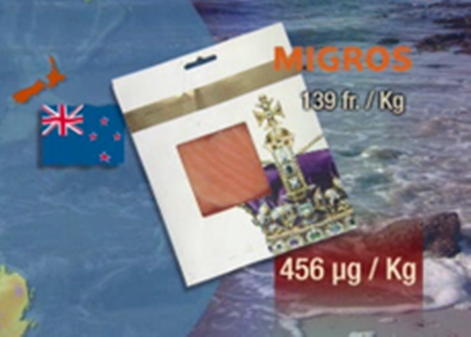 Migros Nouvelle-Zélande