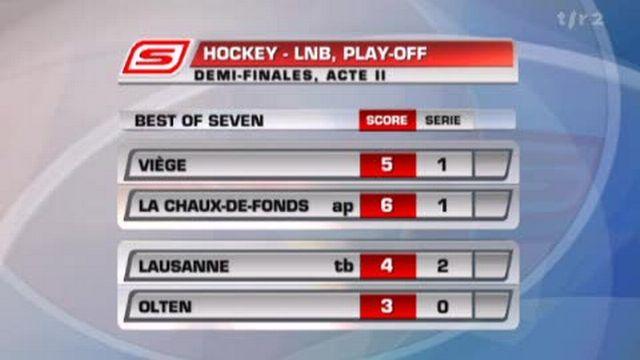 Hockey / LNB (Playoff 1/2): résultats et classement