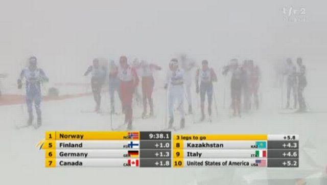 Ski nordique / Mondiaux d'Oslo (Holmenkollen): à mi-course (3x1,5 km) du sprint par équipe masculin, tout est encore possible. La Norvège, talonné par la Suède, la France, la Russie
