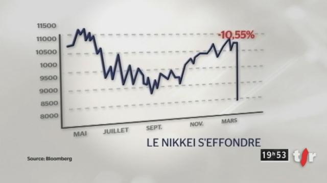 Japon: le blocage du pays a un impact direct sur l'économie