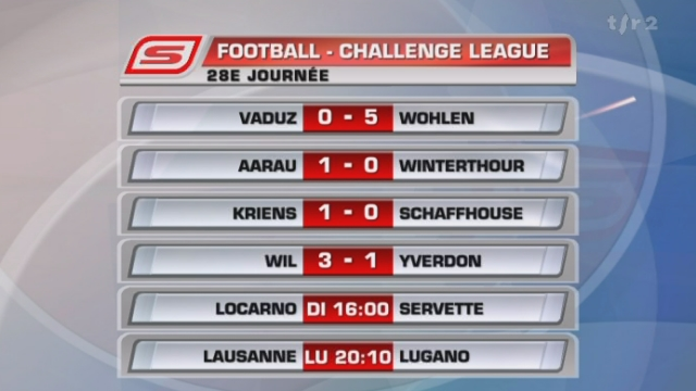 Football / Challenge League (28e j): résulats + classement