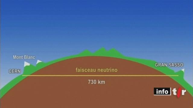 Les chercheurs du CERN ont observé que des particules envoyées de Genève à Rome se déplaçaient plus vite que la lumière