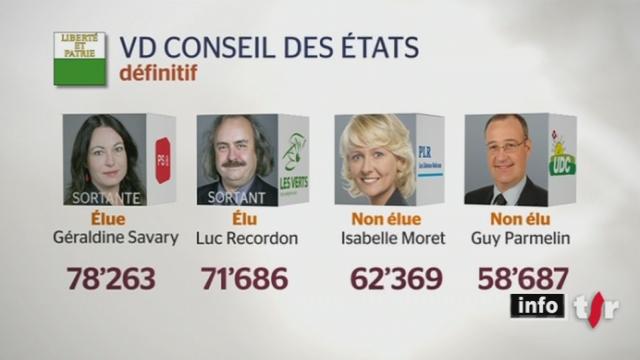 Elections fédérales / VD : Géraldine Savary et Luc Recordon conservent leurs deux sièges au Conseil des Etats
