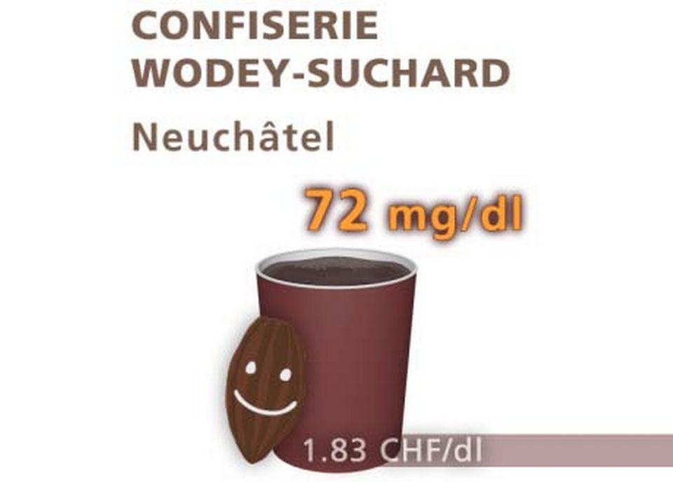 Chocolat chaud-maison préparé par la Confiserie Wodey-Suchard, à Neuchâtel. [Daniel Bron/RTS]