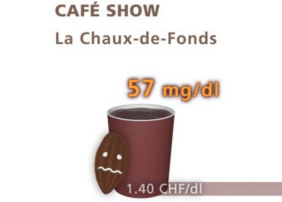 Chocolat du café Show, à la Chaux-de-Fonds. [Daniel Bron/RTS]