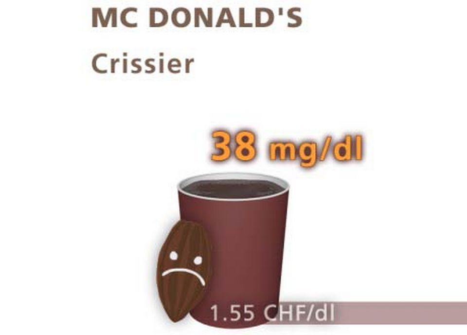 Chocolat du Mac Donald de Crissier. [Daniel Bron/RTS]