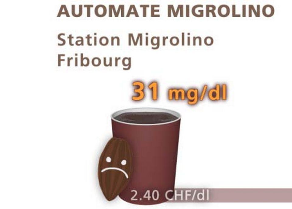 Chocolat d'un automate Migrolino, à Fribourg. [Daniel Bron/RTS]