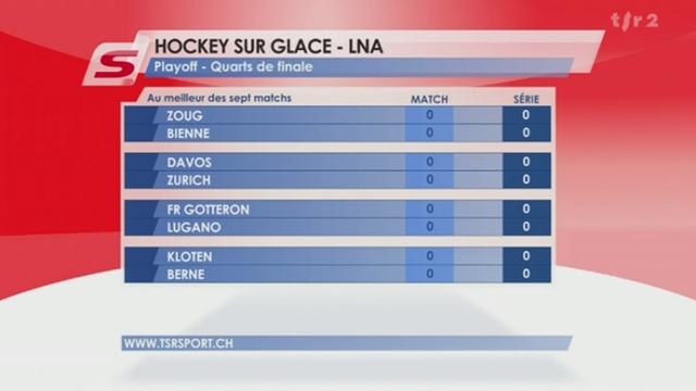 Hockey / LNA (50e j.): classement et tableau playoff