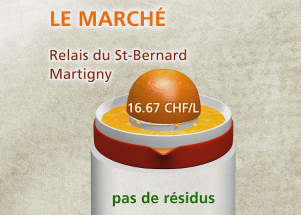 LE MARCHÉ [RTS]