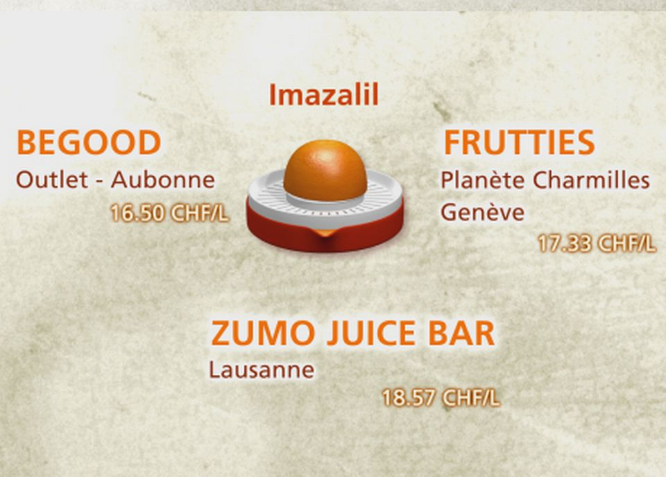 BEGOOD - FRUTTIES - ZUMO JUICE BAR [RTS]