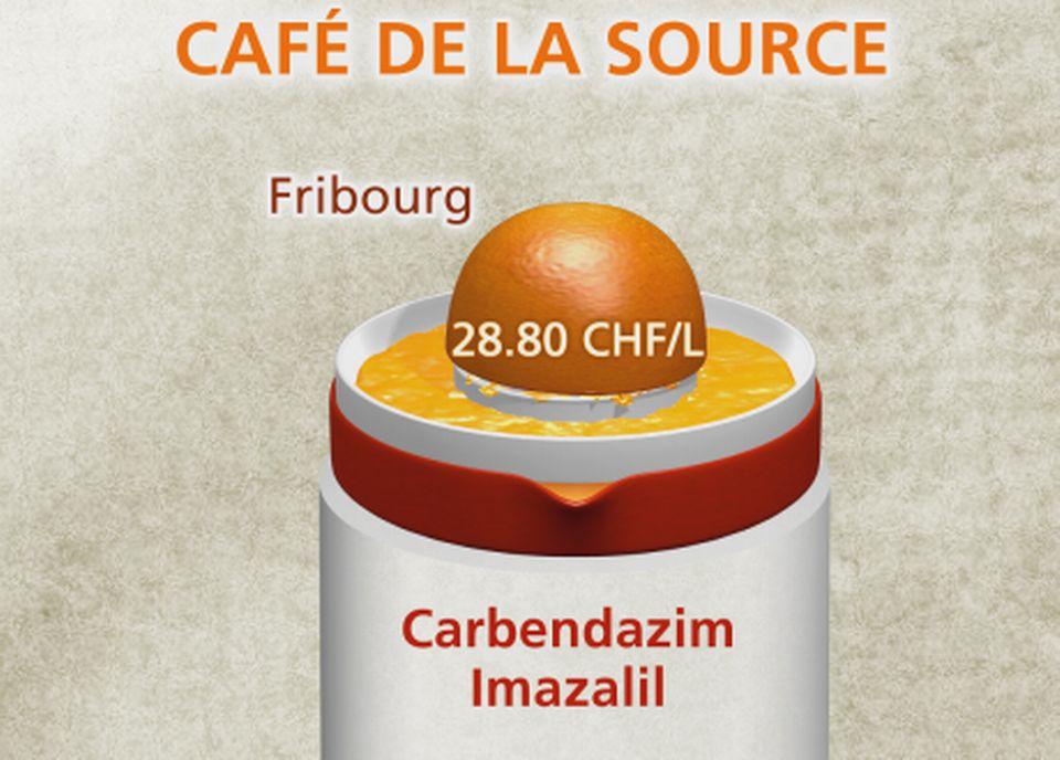CAFÉ DE LA SOURCE [RTS]
