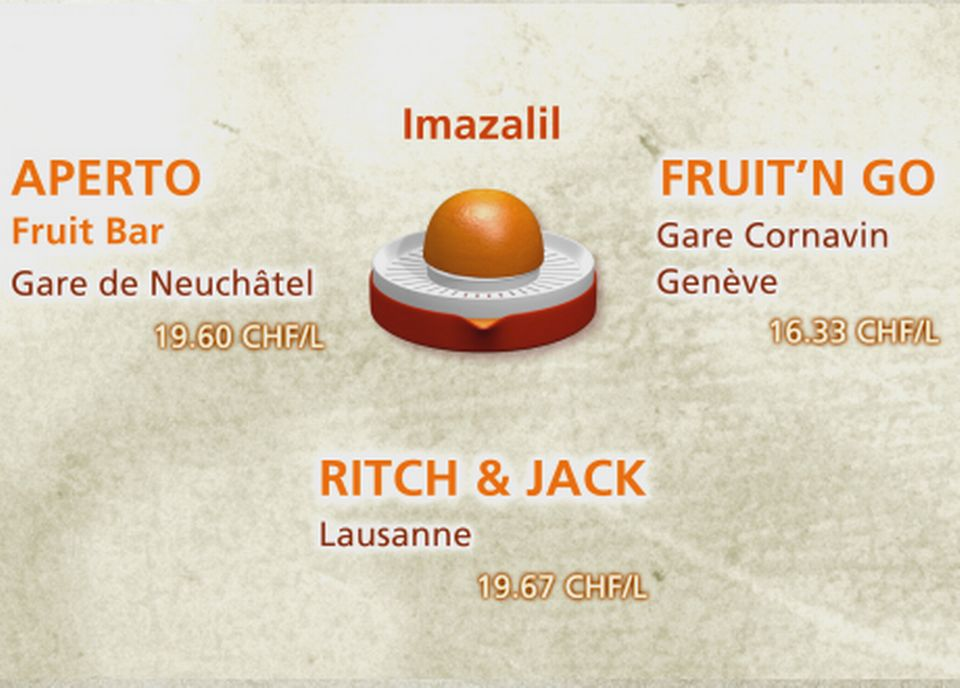 APERTO - FRUIT'N GO - RITCH&JACK [RTS]