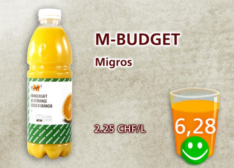 M-BUDGET [RTS]