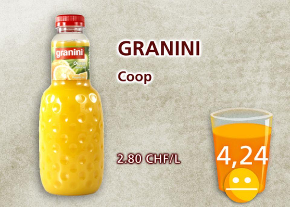 GRANINI [RTS]