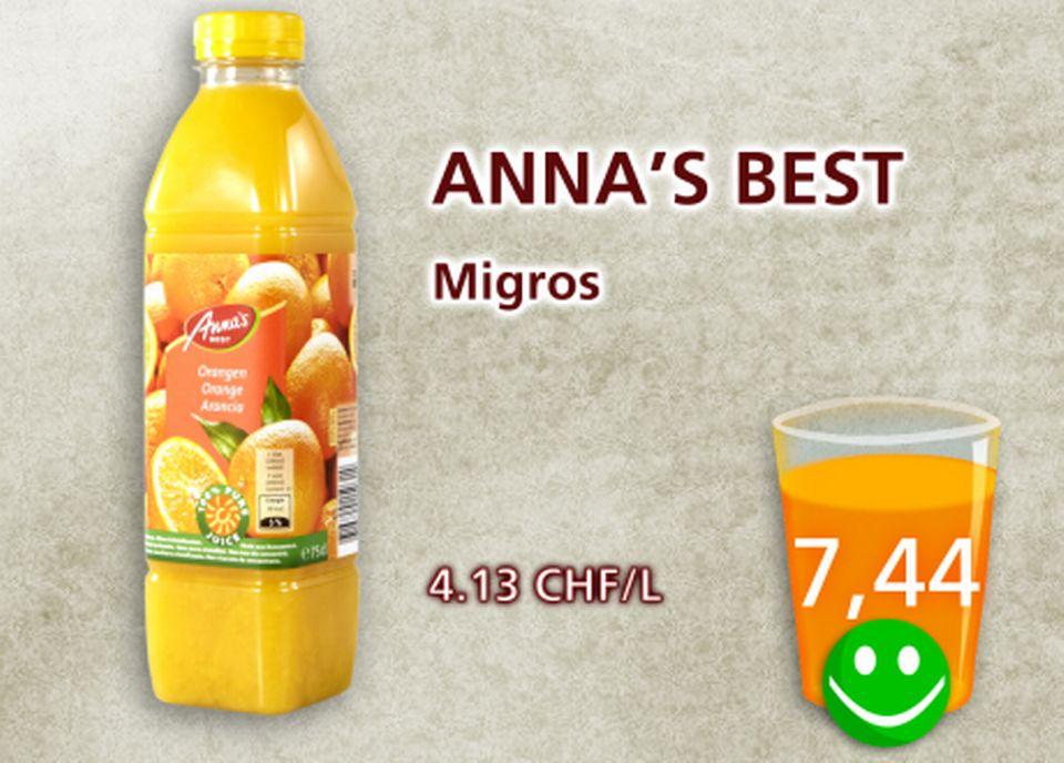 ANNA'S BEST [RTS]