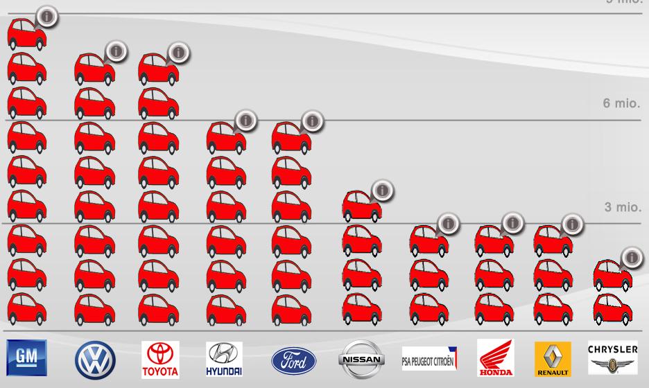 Des voitures neuves propos es 5000 francs par un site de vente en ligne rts - Vente par internet suisse ...