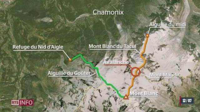 France/Avanlanche dans le Mont-Blanc: la voie où a eu lieu l'accident est l'une des deux grandes classiques pour atteindre le sommet du Mont-Blanc