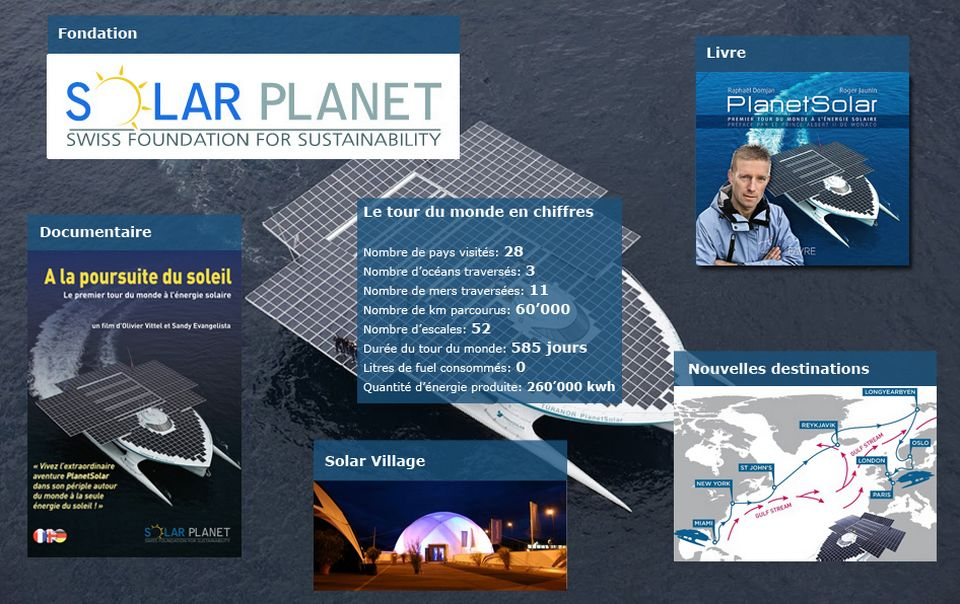 Infographie PlanetSolar. [RTS]