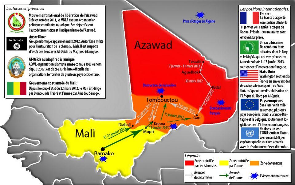 Chronologie du conflit au Mali. [RTS]