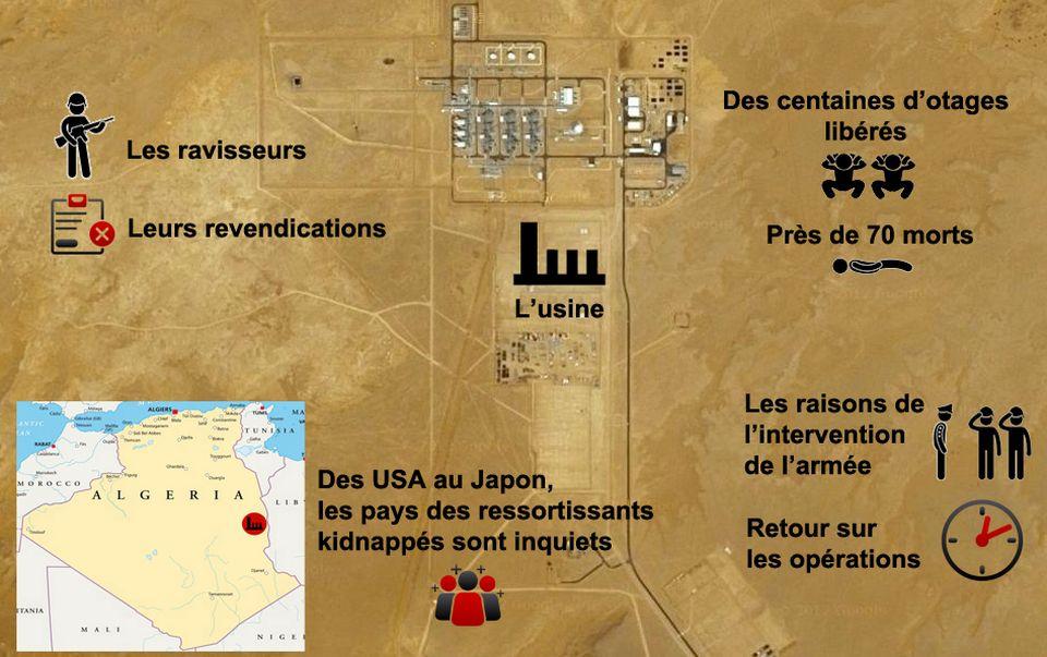 La prise d'otages en Algérie. [RTS]