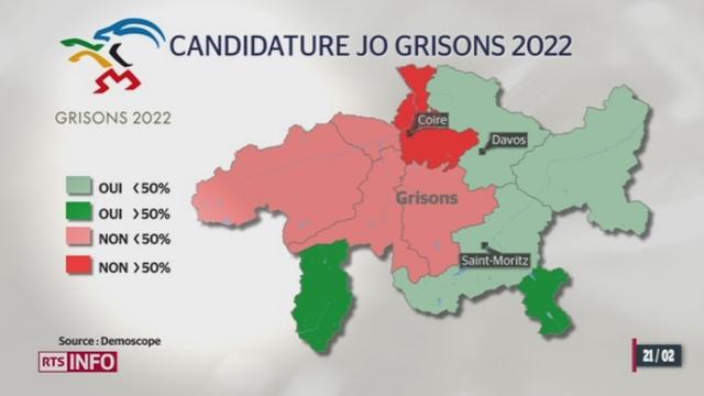 Le 3 mars, les citoyens grisons devront dire s'ils soutiennent la candidature de leur canton pour les JO de 2022