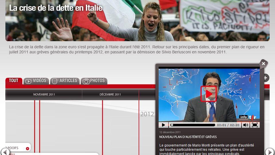 Infographie: la crise de la dette en Italie. [RTS]