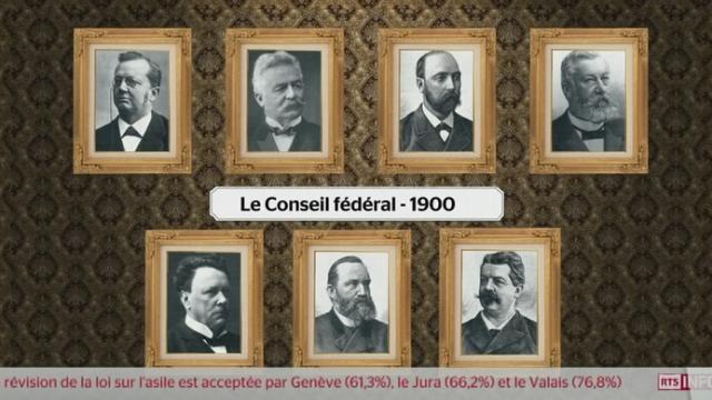 Le peuple refuse d'élire le Conseil fédéral ...encore [RTS]