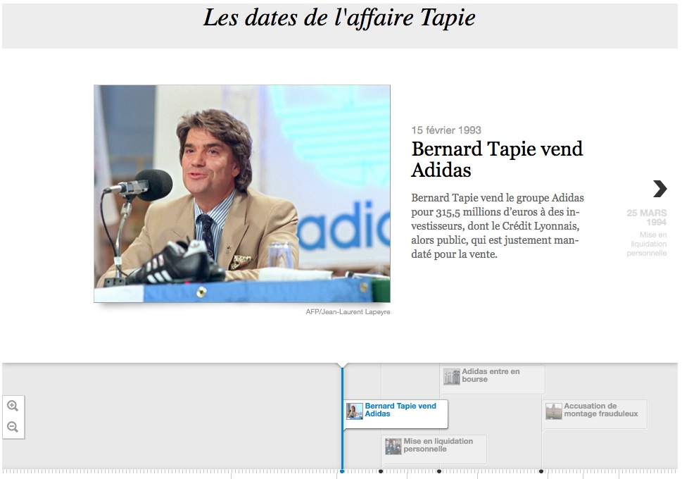 Accroche timeline Tapie