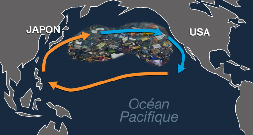 Les courants créent une spirale interminablequi fait tourbillonner les déchets en plastique. [DR]