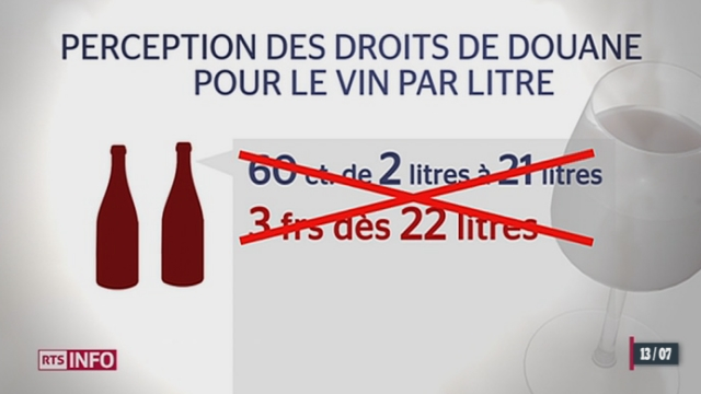 L 39 id e d 39 augmenter la quantit de vin importable sans tre tax nerve suisse - Quantite de vin par personne ...