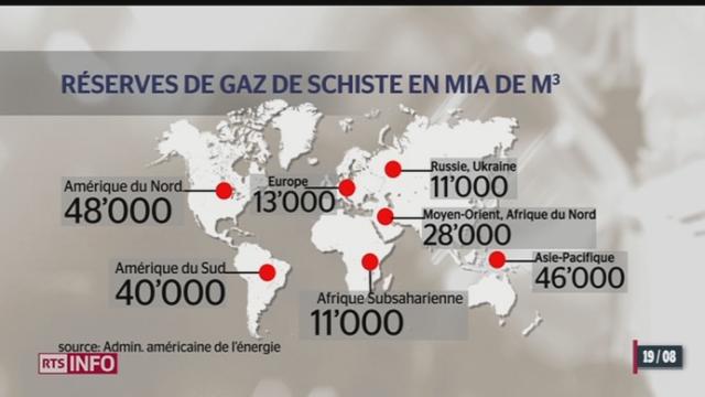 Le débat sur le gaz de schiste est très animé entre défenseurs et farouches opposants [RTS]
