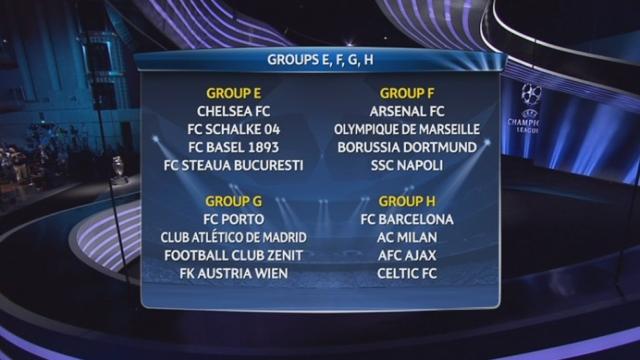 Monaco. Tirage au sort phase de groupes. Le FC Bâle sera dans le groupe E avec Chelsea, Schalke et Steaua [RTS]