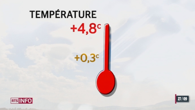 Rapport GIEC publié par les experts du climat: la planète continue de se réchauffer [RTS]