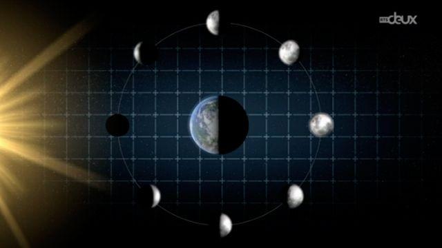L'oreille des kids - Les phases de la lune. [RTS]