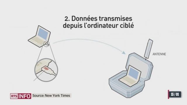 La NSA peut pénétrer des ordinateurs qui ne sont pas connectés à internet [RTS]