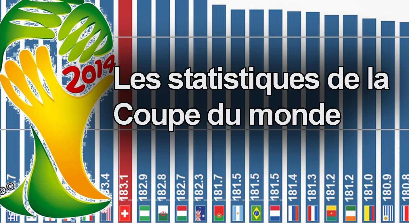 Shaqiri rejoint le top 5 des meilleurs buteurs suisses en - Les meilleurs buteurs de la coupe du monde ...