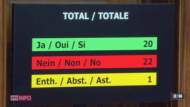 Les critères de naturalisation divisent le Parlement [RTS]