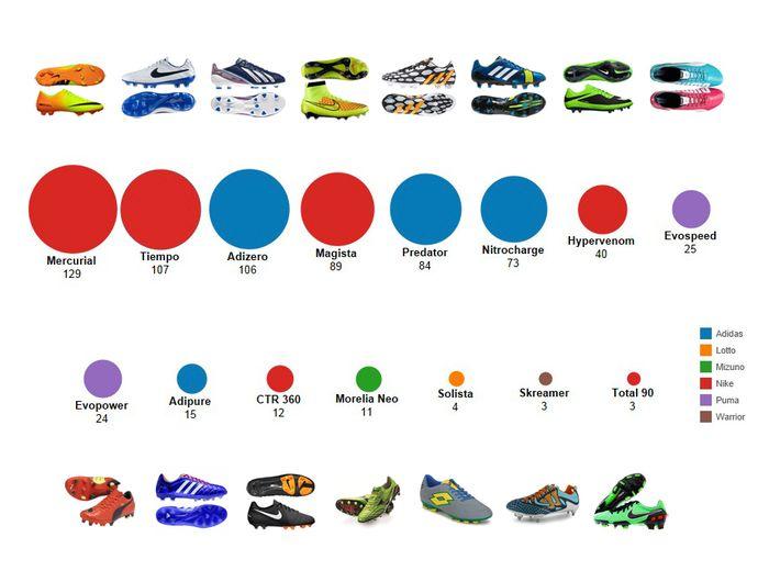 En Millions La Adidas Et Dans Guerre Dizaines Entre Des De Nike Jeu kiPXuZ