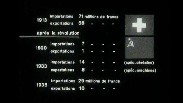 Historique des relations entre la Suisse et l'Union soviétique. [RTS]