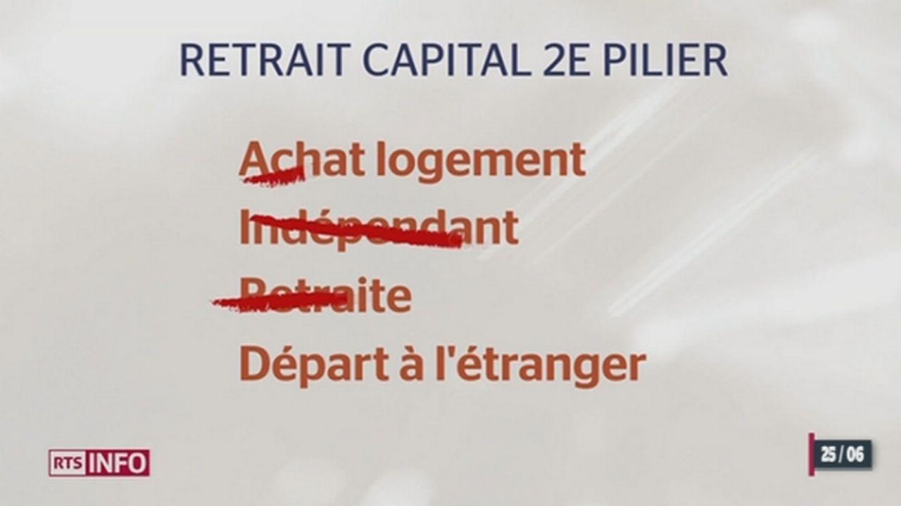 Le Conseil fédéral envisage de limiter l'emploi du 2ème pilier [RTS]