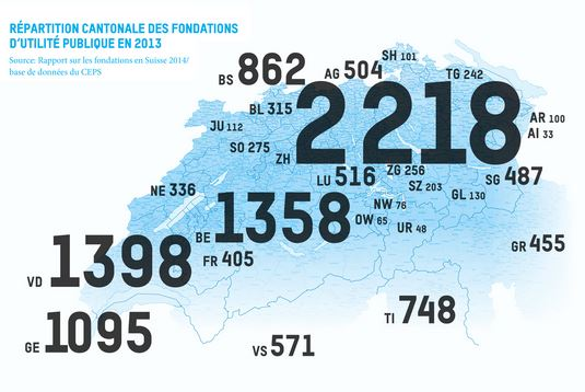 La répartition des fondations en Suisse.