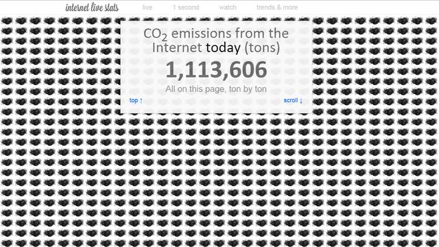Le site internetlivestats.com représente les différentes données qu'il comptabilise avec des infographies animées. [internetlivestats.com - DR]