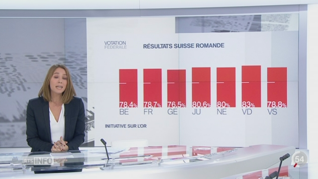 "Initiative ""Sauvez l'or de la Suisse"": le point avec Jennifer Covo"