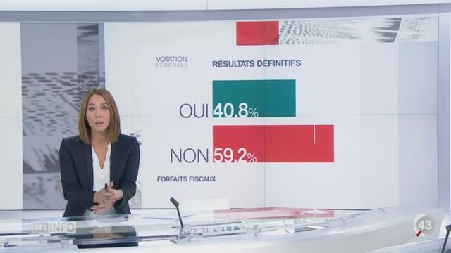 Initiative contre les forfaits fiscaux: le point avec Jennifer Covo [RTS]