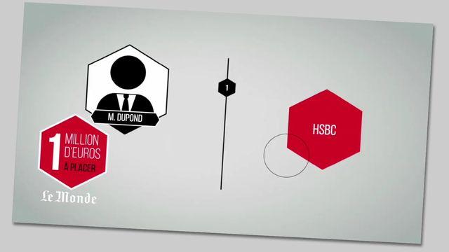 Copie d'écran de la vidéo du Monde sur la fraude fiscale de HSBC.