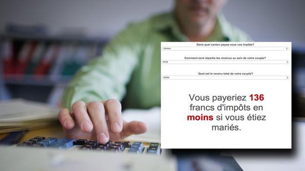 Et Vous Gagneriez Vous A Etre Maries D Un Point De Vue Fiscal