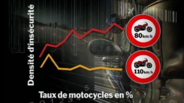 Trop d'accidents, faut-il brider à 100km-h le moteur des motos?