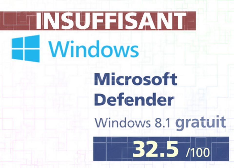 Windows [RTS]